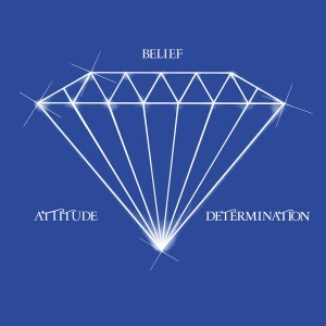 Martin L. Dumas, jr. - Attitude, Belief and Determination__Nonstop To The Top [BBE]