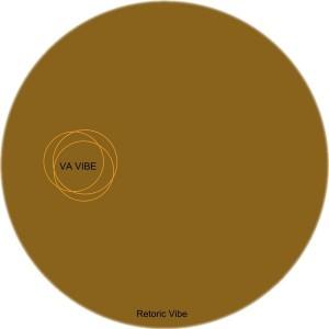 Various Artists - Vibe 13 [Retoric Vibe]